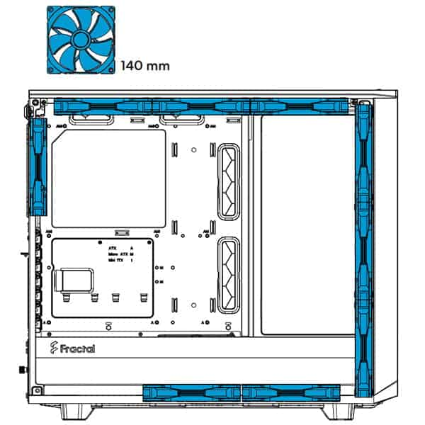 140 mm fan positions in the Fractal Design Meshify 2 XL